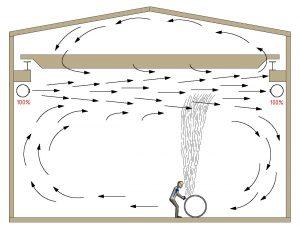 hallenl ftung effizient berechnen wie viel leistung ist notwendig. Black Bedroom Furniture Sets. Home Design Ideas
